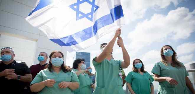 Israel bajó de los 2.000 contagios diarios